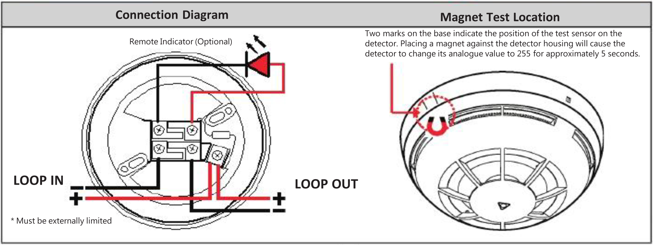 6a7d3 4 wire smoke detector wiring diagram vista 20 | wiring library hard wired smoke alarm wiring diagram free download  wiring library